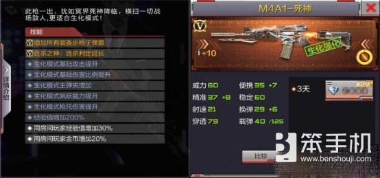 穿越火线M4A1-死神武器数据排行对比