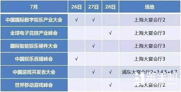 2017ChinaJoy同期大会精彩早知道(8)