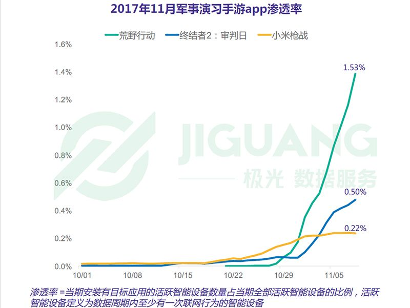 http://f1.benshouji.com/image/2017/1117/15109231423873.jpg