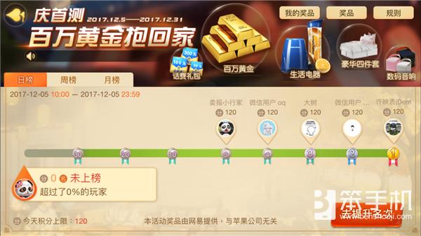 没有最壕只有更壕,《网易成都棋牌》全平台黄金活动攻略奉上!