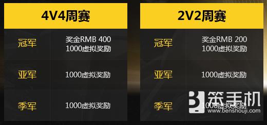 百万玩家空降网吧,《终结者2》城市精英赛重磅开启!
