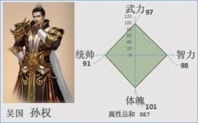 《一骑当千2》武将攻略-吴国领导人孙权