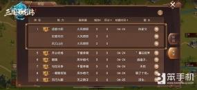 烽火再燃,《三国如龙传》群雄逐鹿第二赛季正式开战