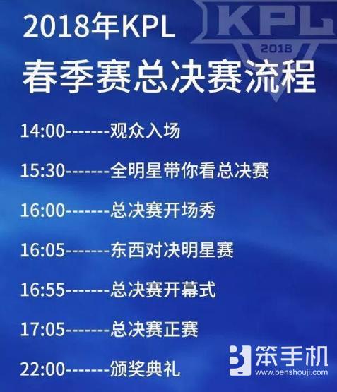 KPL总决赛流程公布