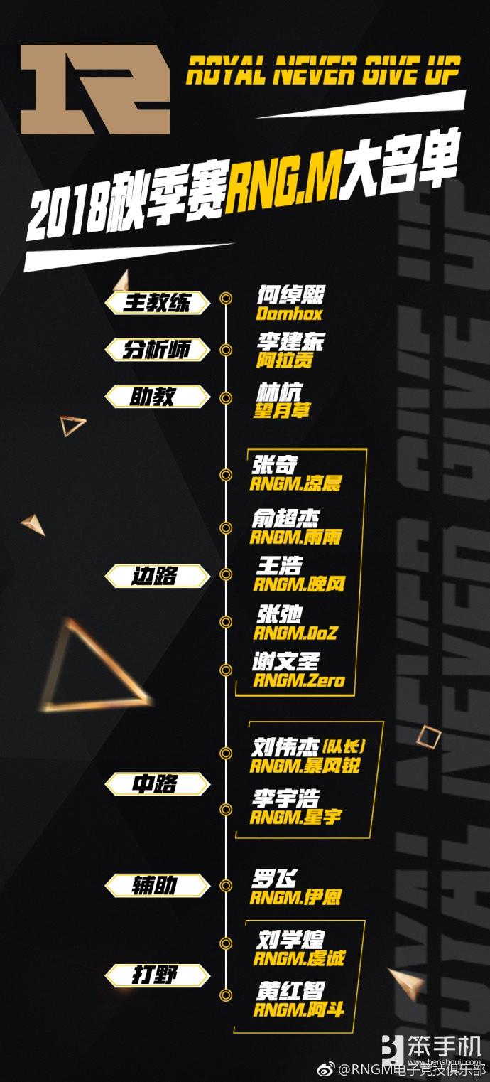 RNGM公布KPL秋季赛名单
