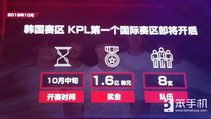 KPL韩国联赛下月开赛