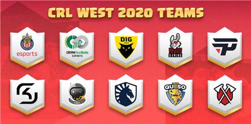 图5:西方赛区10支参赛部队.jpg